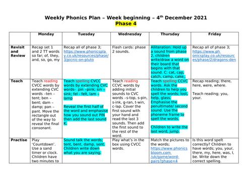 Phonics Phase 4 Planning (2 weeks)