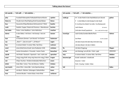 German future tense worksheets