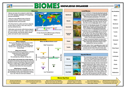 KS2 Biomes - Knowledge Organiser!