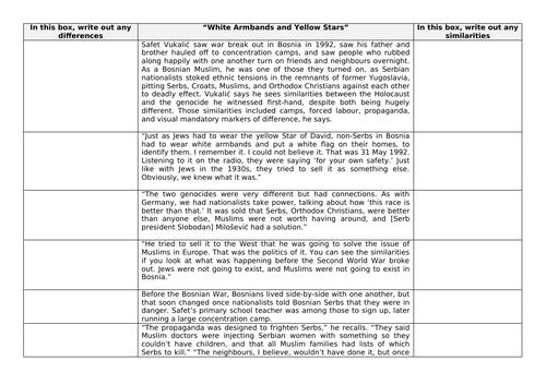 KS4 History Scheme of Work - Bosnia Conflict
