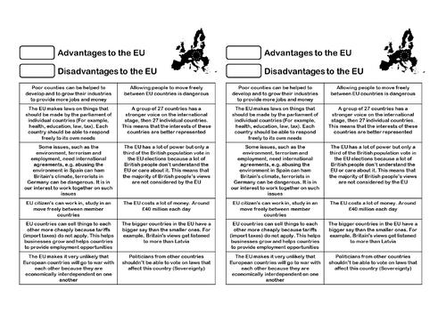 KS4 Citizenship Scheme of Work - Brexit
