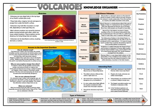 Volcanoes Knowledge Organiser!