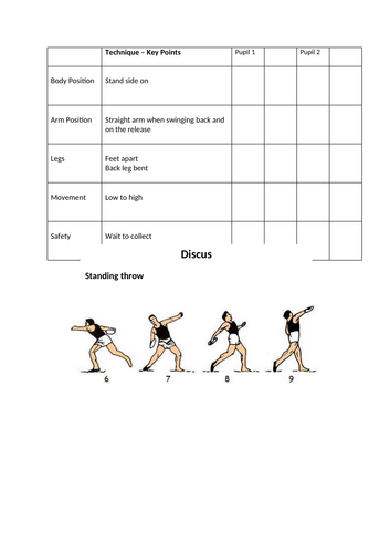 Discus standing throw evaluation peer observation sheet PE physical education KS3 Athletics