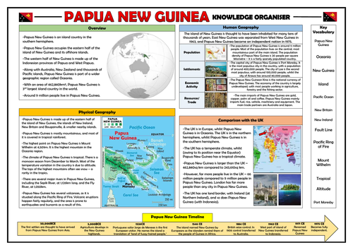 Papua New Guinea - Geography Knowledge Organiser!