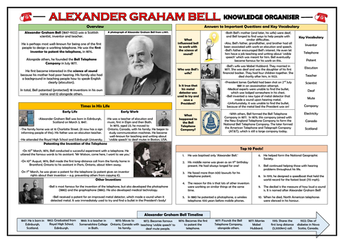 Alexander Graham Bell - Knowledge Organiser!