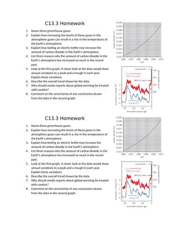 AQA GCSE Chemistry (9-1) - C13.3 Greenhouse gases FULL LESSON