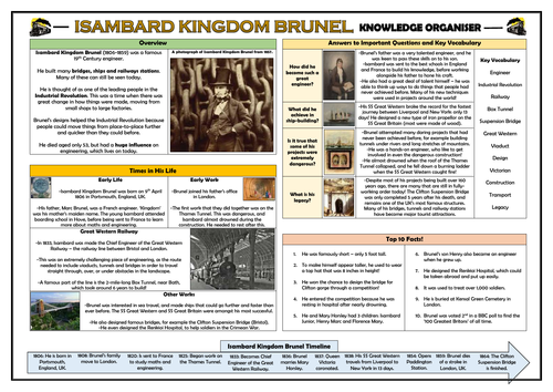 Isambard Kingdom Brunel - Knowledge Organiser!