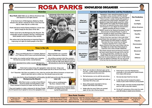 Rosa Parks - Knowledge Organiser!