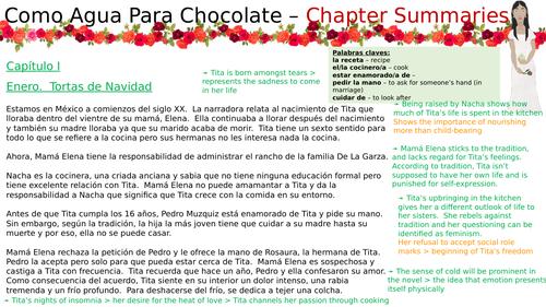 Como Agua Para Chocolate - Chapter Summaries