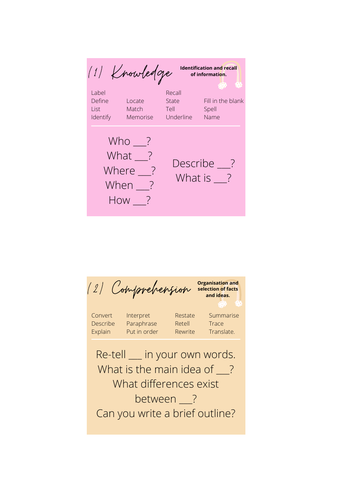 Bloom's Question Cards