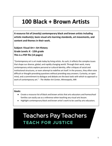 100 Black + Brown Artists