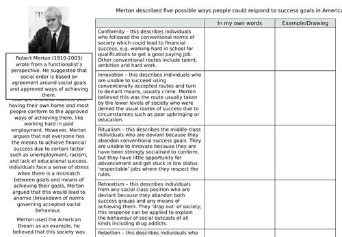 Strain Theory Summary Sheet