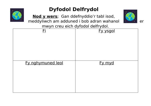 Dyfodol Delfrydol