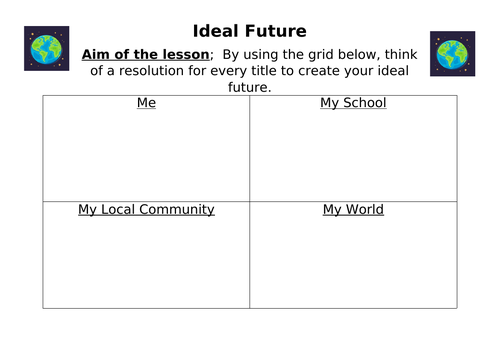 Creating an ideal future