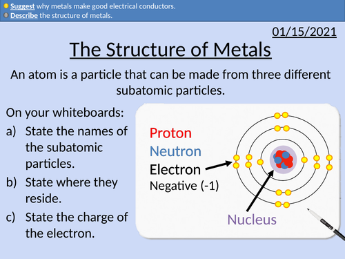 GCSE Chemistry: The Structure of Metals