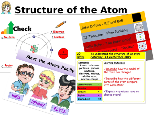 AQA C1 Atomic Structure and The Periodic Table