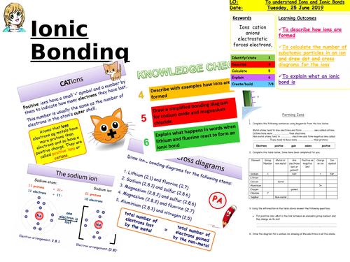 AQA C2 Bonding, Structure and  Matter