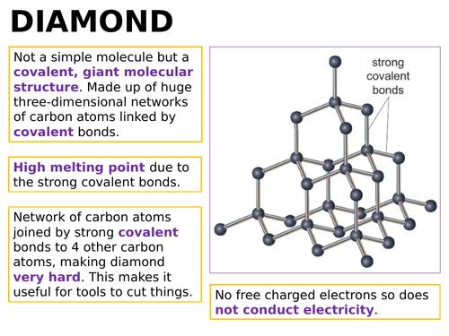 CC7b Allotropes of Carbon