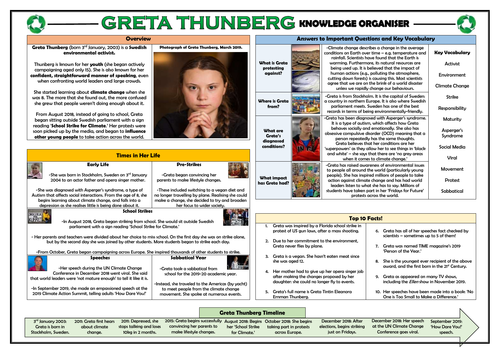 Greta Thunberg - Knowledge Organiser!