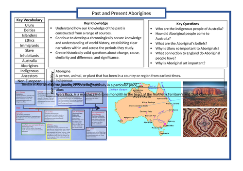 Year 6 Australia topic Knowledge Organisers