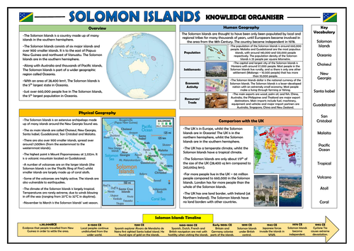 The Solomon Islands - Geography Knowledge Organiser!