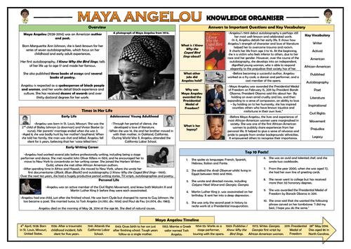Maya Angelou Knowledge Organiser!