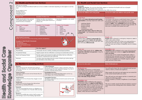 Health and Social Care BTEC Tech Award Component 2 Knowledge Organiser