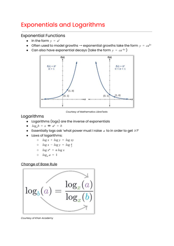 OCR MEI Mathematics: Year 1 (AS) Pure - Exponentials and Logarithms Cheat Sheet