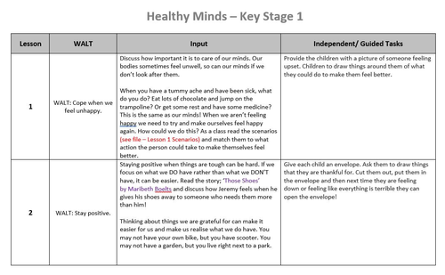 PSHE Healthy Minds (6 lessons)