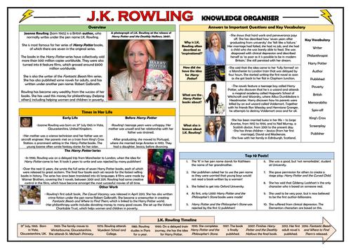 J.K. Rowling Knowledge Organiser!