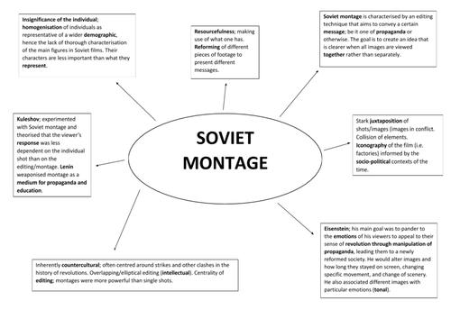 Soviet Montage (A-Level Film Studies WJEC)