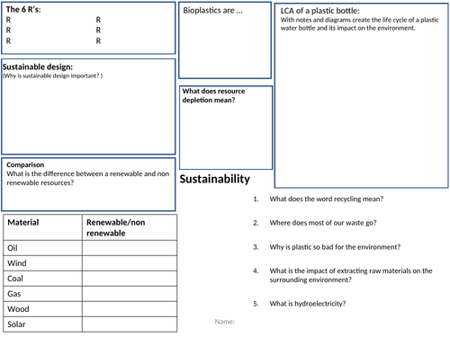 Revision on sustainable design
