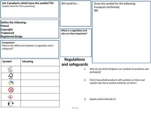 Regulations and Safeguards Revision