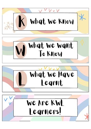 KWL Learner labels