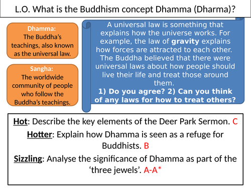 WJEC GCSE RE - Teachings of the Buddha - Lesson 4 - Buddhist Beliefs and Teachings