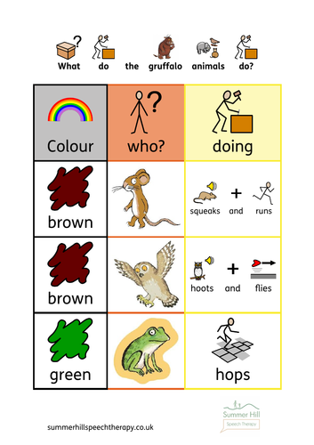 Gruffalo animals colours and verbs using colourful semantics colour coding