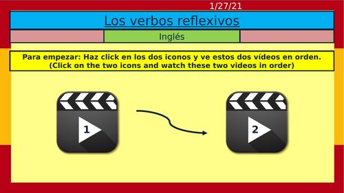Verbos reflexivos (reflexive verbs) Spanish