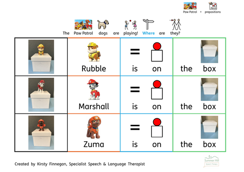 Paw Patrol prepositions on under inside and behind with widgit software & colourful semantics coding