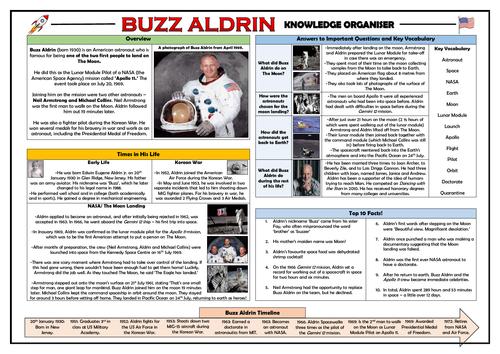 Buzz Aldrin Knowledge Organiser!
