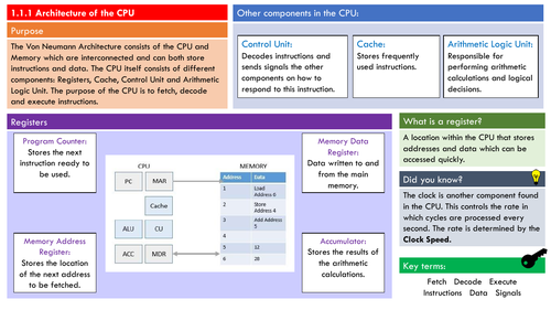 GCSE Computer Science - Knowledge Organisers (Complete)