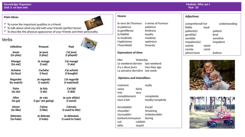 GCSE French knowledge Organiser -talking about your best friend