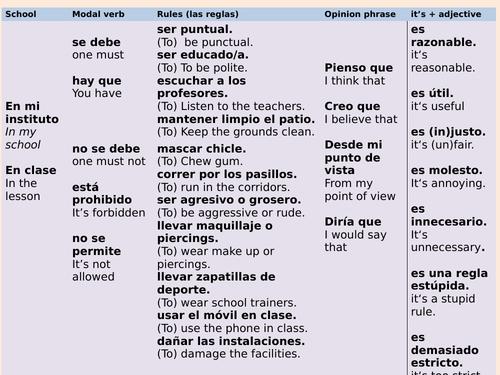 Spanish School rules sentence builder