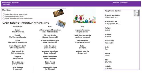 GCSE FRENCH -knowledge organiser -school rules