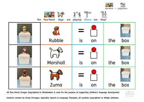 Paw Patrol and Prepositions using Widgit Symbols