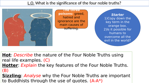 WJEC GCSE RE - The Four Noble Truths - Unit One Buddhism Beliefs and Teachings