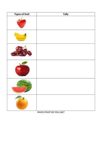 Fruit counting - 2 resources!