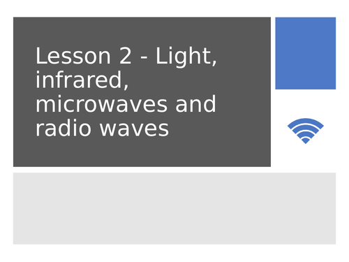 AQA GCSE Physics (9-1) - P13.2 Light, infrared microwaves, and radio waves + RP FULL LESSONS