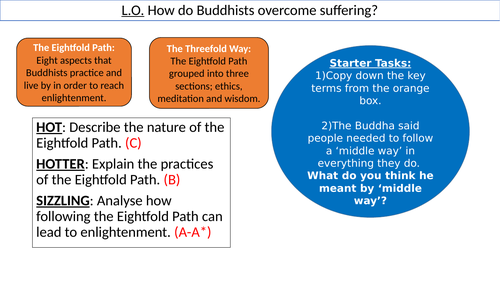 WJEC GCSE RE - Noble Eightfold Path - Buddhism Beliefs and Teachings Unit One
