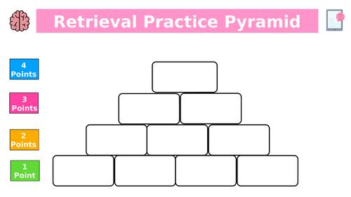 Retrieval Practice Pyramid