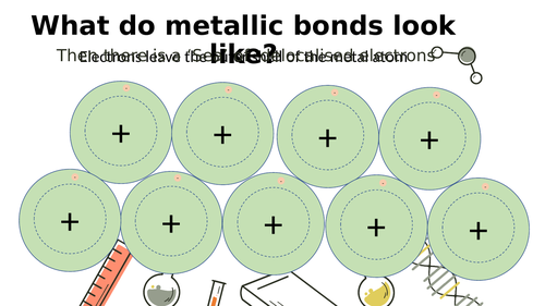 Metallic Bonding Animation - Chemistry